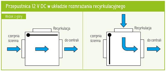 przepustnica-12v-w-ukladzie-rozmrazania-rekuperatora