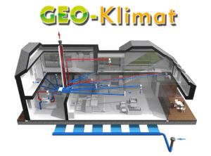 geo-klimat-schemat