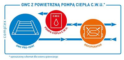 gwc-pompa-ciepla-cwu