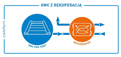 gwc-rekuperacja