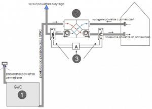 gwcpc1-wentylacja-z-gwc