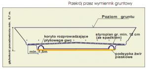 gwcpc3-wentylacja-z-gwc