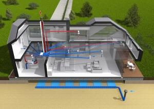 system-wentylacji-przekroj-budynku-kanaly-gwc-model-300x212-1