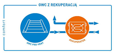 wybor-gwc-rekuperacja