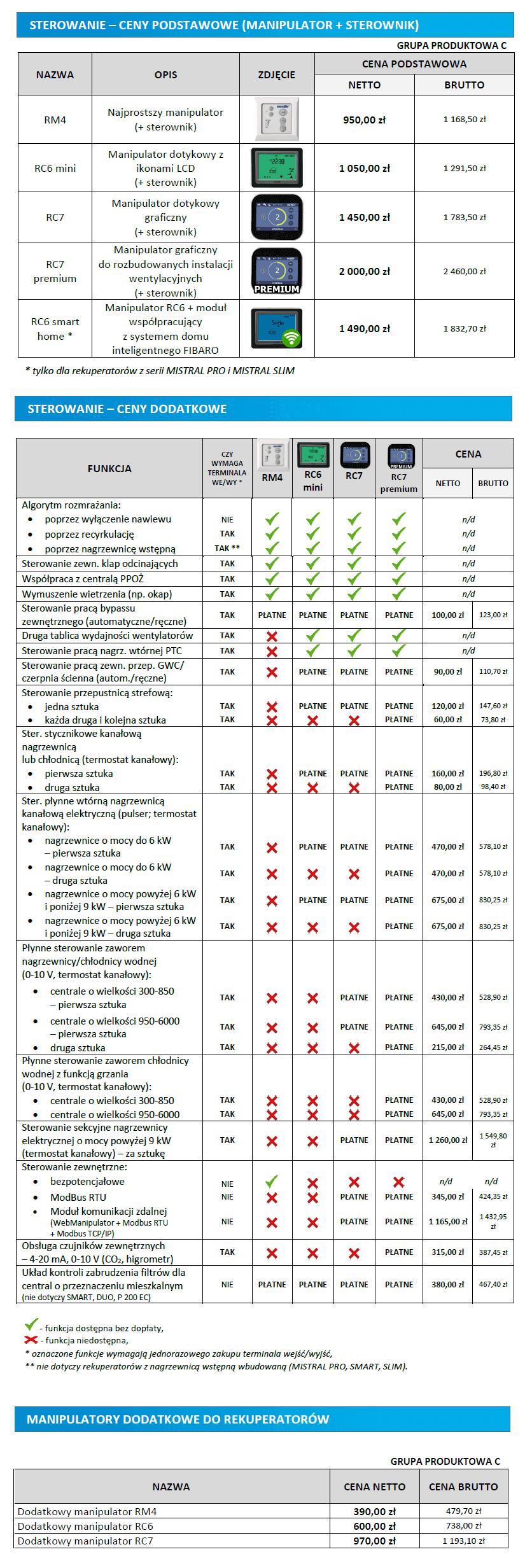 ceny sterowania rekuperatorów PRO-VENT