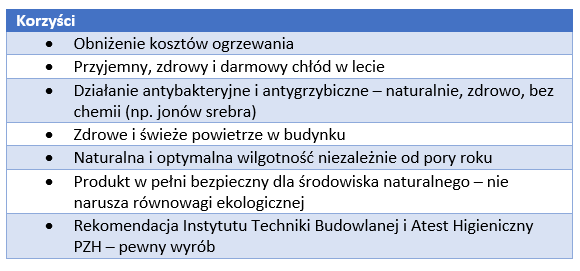 tabela-korzysci