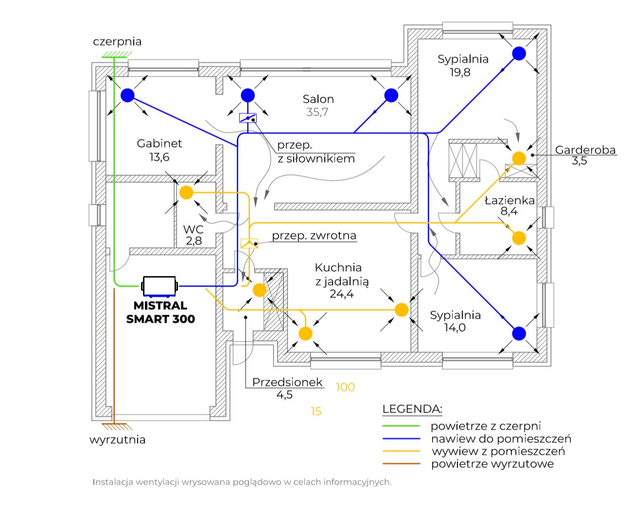 projekt-wentylacji-dom-jednorodzinny-schemat